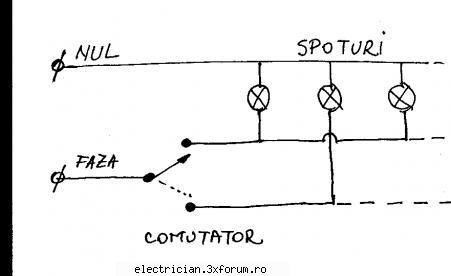 Legaturi electrice spoturi